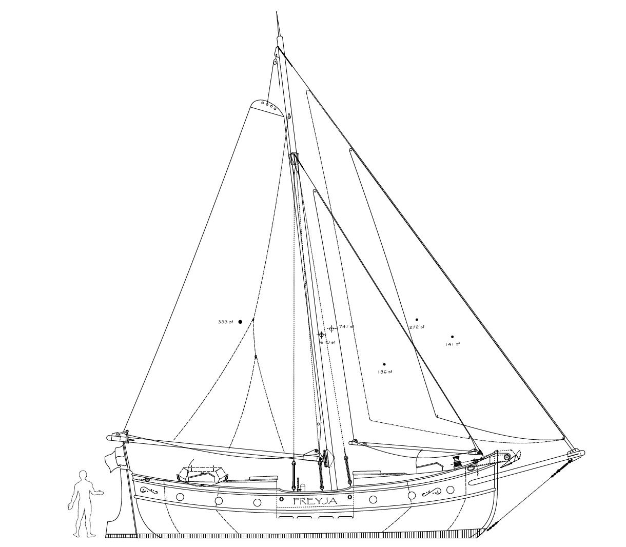33' FREYJA - A Pelagic Sailing Yacht